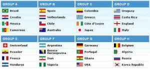 World Cup 2014 Guide