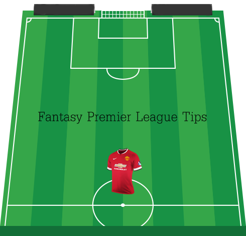 Gameweek 24 Fantasy Premier League Tips